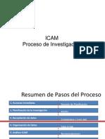 ICAM.pptx
