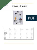 analisadores-detectores (1).pdf