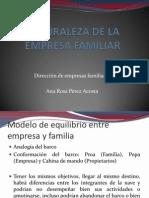 NATURALEZA DE LA EMPRESA FAMILIAR.pptx
