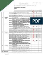 Senarai Semak Pelajar Math f1