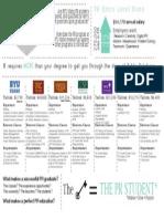 Senior Project InfoGraphic