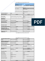 BCBS Pittsfield 2014 Benefit Comparison