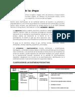 Clasificación de las drogas.doc