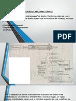 TEORIA DE LA ARQUITECTUTA I (CLASE II).pdf