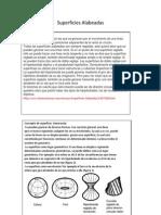 Fichas de superficies alabeadas & de revolucion.docx