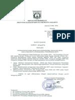 Surat Edaran Penggunaan Dana BOS Dan BOP