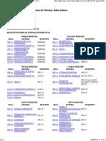 Pensum A - Mención Ingeniería de Sistemas Informáticos.pdf