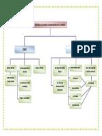 Entorno mapa grupo.docx