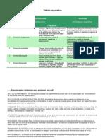 Tabla comparativa-1.doc