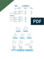 structure des acides nucleiques watson.pdf