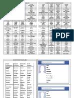 Vaikom Muhammad Basheer Stories in Malayalam PDF Free ( PDFDrive com