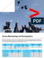 Accenture 2013 College Graduate Employment Survey