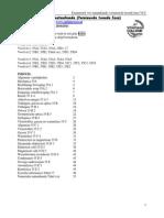 Binas 5e druk Tabel 35 vwo vernieuwde tweede fase_2.pdf