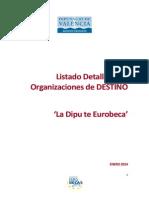 Dipu Eurobeca - Destinos.pdf