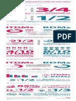 Vanson Bourne Infographic