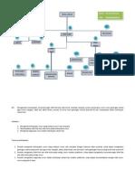 peta konsep adek belle.docx
