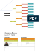 excel family structure