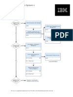 systemz08.pdf