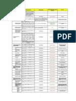 Reforma código penal - Cuadro comparativo de penas.pdf