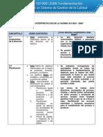 ACTIVIDAD SEMANA TRES.docx