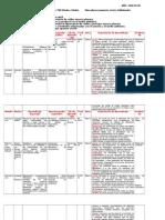 planificacion-abril.doc