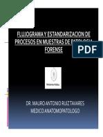 2077_flujograma_de_manejo_de_muestras_en_el_servicio_de_pf.pdf