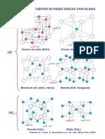 estructuras_cristalinas.pdf