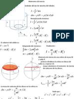Momentos Inercia_ejemplos.pdf