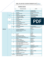 DBA_PLAN DE ACCIÓN_ MARIBEL MACEDO.docx