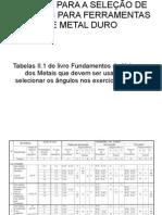 TabelasII-1Dino.pdf