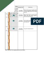 Estratigrafía I Sta Ana.pdf
