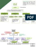 diagrama de funciones OLX.pptx