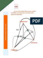 Tema 4-Planaridad-1dpp.pdf