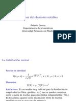 Algunas-distribuciones-notables.pdf