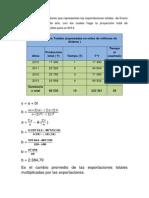 proyecciones de luisi.docx