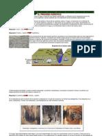 Karst.pdf