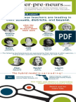 2014-2015 teacherpreneur announcement
