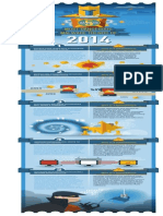 Top Most Dangerous Malware Trends 2014 140721111132 Phpapp01