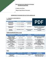 HERBICIDAS UTILIZADOS EN  PRINCIPALES CULTIVOS AGRICOLAS.docx