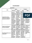 UG_Tier I - Evaluataion Guidelines