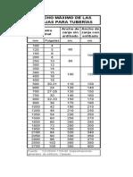zanjas tuberias.pdf