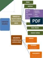 Bioelementos y biomoleculas.pptx