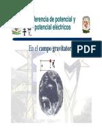 1.8 y 1.9 Diferencia de potencial y potencial electricos.pdf