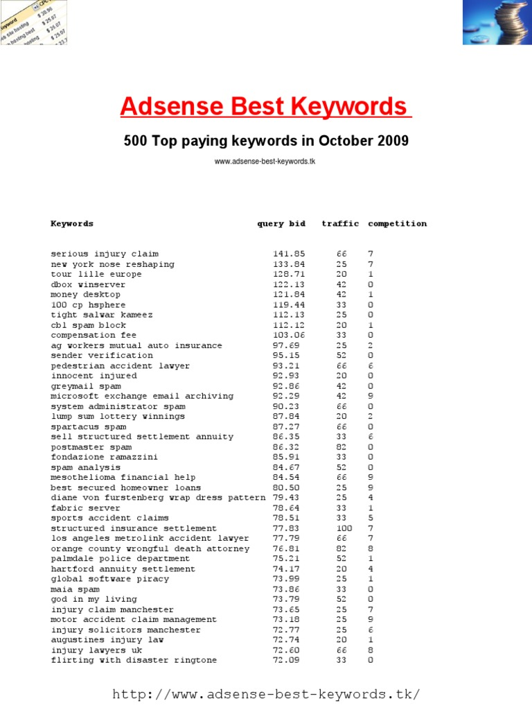 500 Adsense Top Paying Keywords 2009 | Email Spam