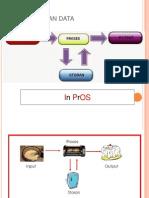 Powerpoint pemprosesan Data