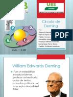 Circulo de Deming.pptx