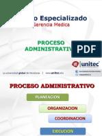 Proceso Administrativo de La Gerencia Hospitalaria