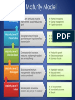 Capability Maturity Model ppt