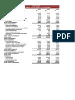 TRABAJO COMPLETO DEL ANALISIS FINANCIERO TIENDA EFE S.A.xlsx