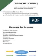 FABRICACION DE GOMA (ADHESIVO).pptx